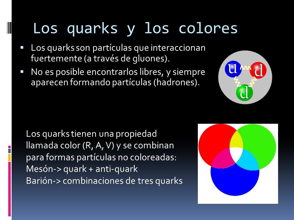 Resultado de imagen de Los Quarks libres