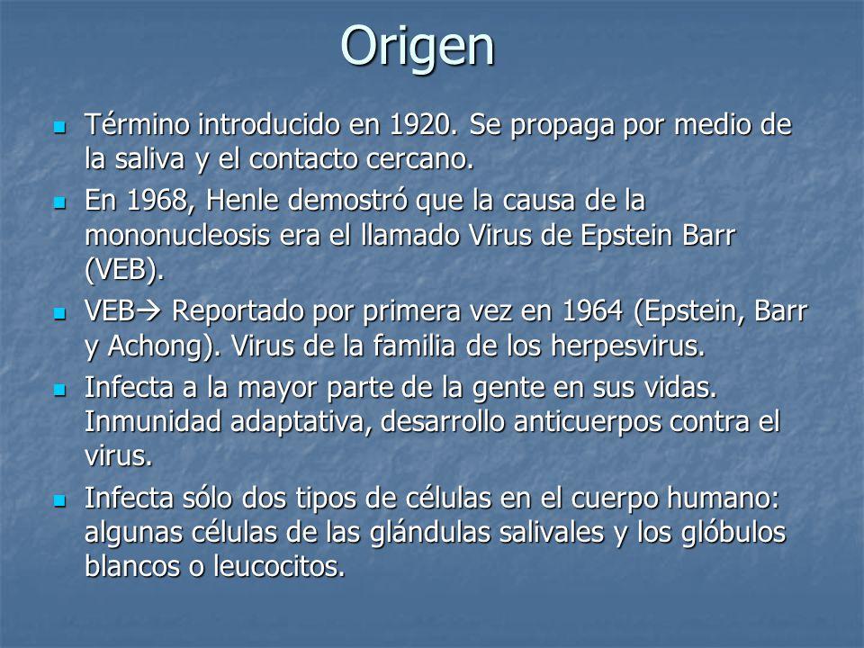 Origen Término introducido en 1920.Se propaga por medio de la saliva y el contacto cercano.