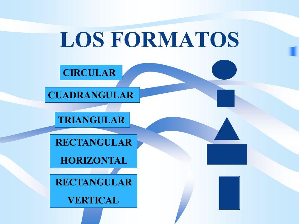 LOS FORMATOS El formato es el modo de presentar el encuadre en el papel. El formato puede ser:  CIRCULAR  CUADRANGULAR  TRIANGULAR  RECTANGULAR: o