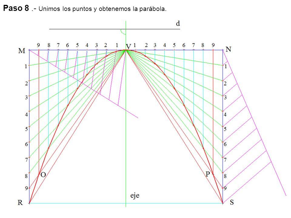 Paso 8.- Unimos los puntos y obtenemos la parábola.