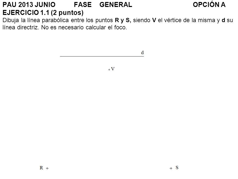 PAU 2013 JUNIOFASE GENERALOPCIÓN A EJERCICIO 1.1 (2 puntos) Dibuja la línea parabólica entre los puntos R y S, siendo V el vértice de la misma y d su línea directriz.
