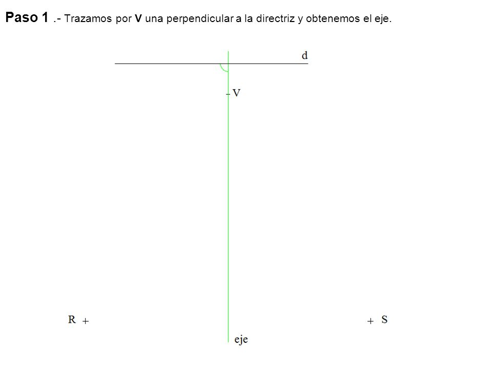 Paso 1. - Trazamos por V una perpendicular a la directriz y obtenemos el eje.