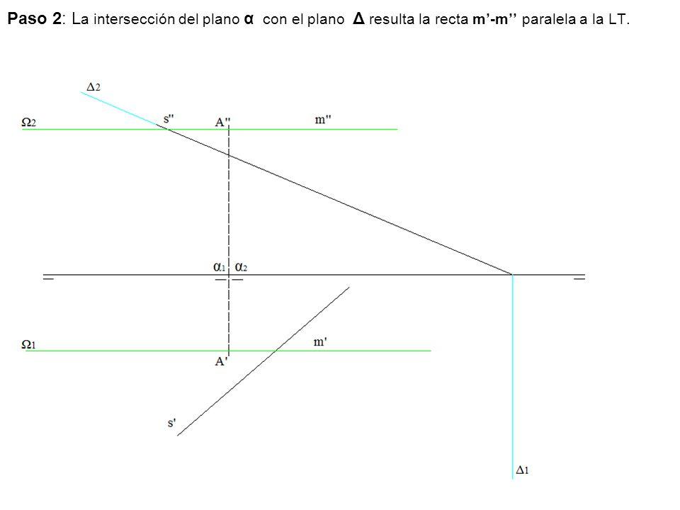 Paso 2: L a intersección del plano α con el plano Δ resulta la recta m'-m'' paralela a la LT.
