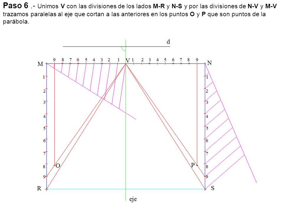 Paso 6.- Unimos V con las divisiones de los lados M-R y N-S y por las divisiones de N-V y M-V trazamos paralelas al eje que cortan a las anteriores en los puntos O y P que son puntos de la parábola.