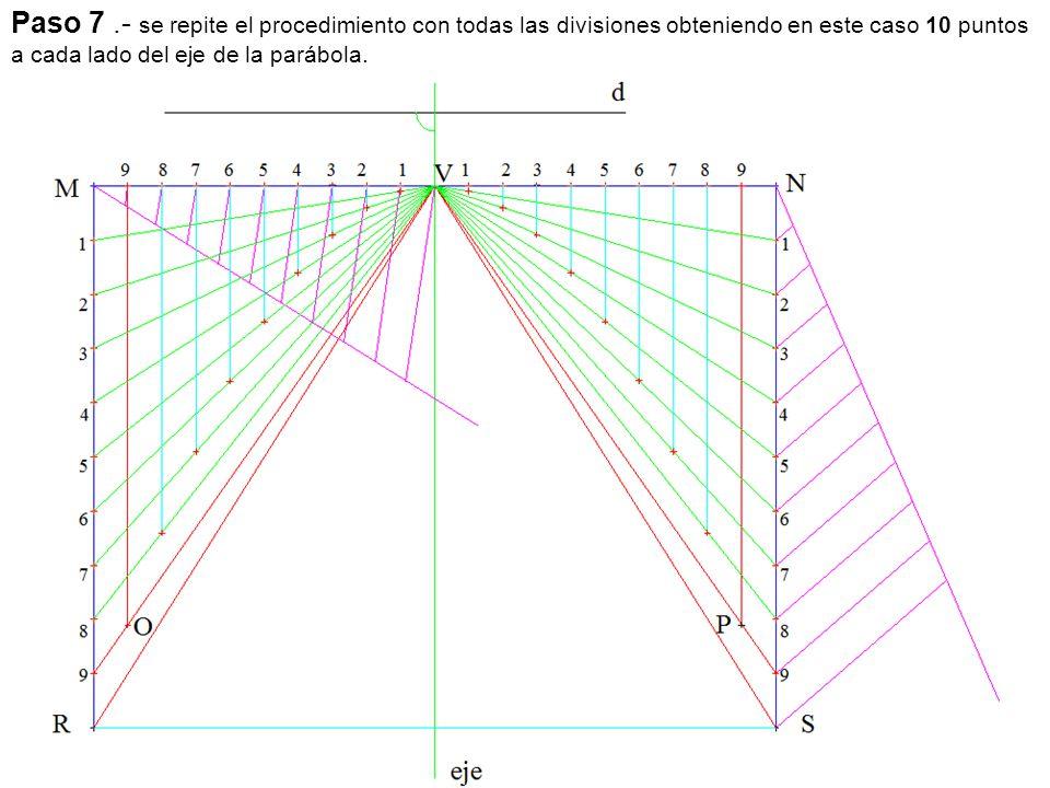 Paso 7.- se repite el procedimiento con todas las divisiones obteniendo en este caso 10 puntos a cada lado del eje de la parábola.