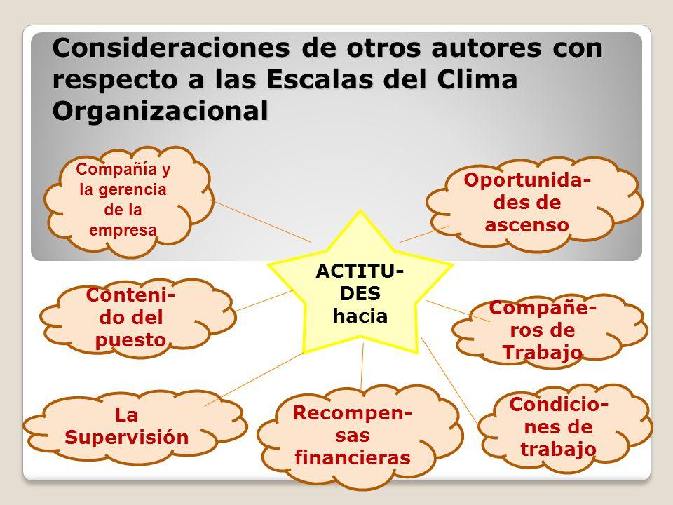 Consideraciones de otros autores con respecto a las Escalas del Clima Organizacional ACTITU- DES hacia Oportunida- des de ascenso La Supervisión Compañía y la gerencia de la empresa Recompen- sas financieras Condicio- nes de trabajo Conteni- do del puesto Compañe- ros de Trabajo