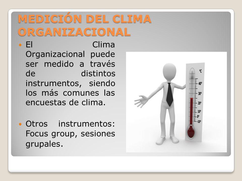 MEDICIÓN DEL CLIMA ORGANIZACIONAL El Clima Organizacional puede ser medido a través de distintos instrumentos, siendo los más comunes las encuestas de clima.