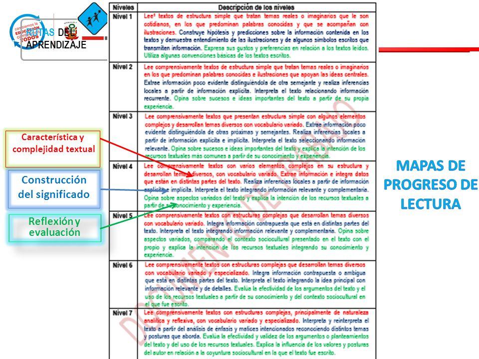 RUTAS DEL APRENDIZAJE Característica y complejidad textual Reflexión y evaluación Construcción del significado