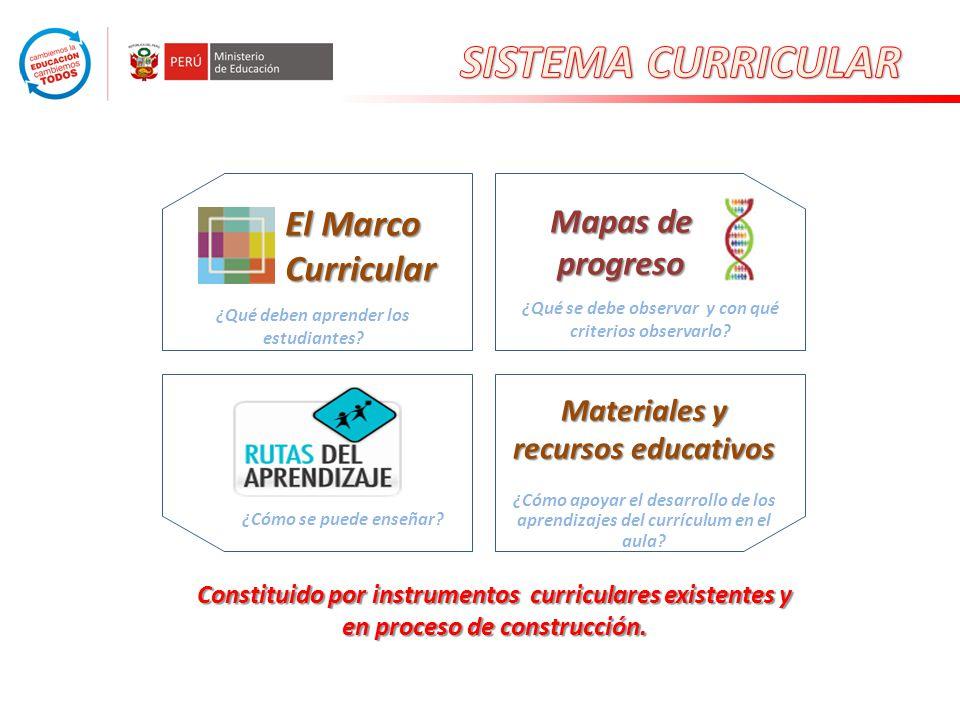 Constituido por instrumentos curriculares existentes y en proceso de construcción. El Marco Curricular Mapas de progreso Materiales y recursos educati