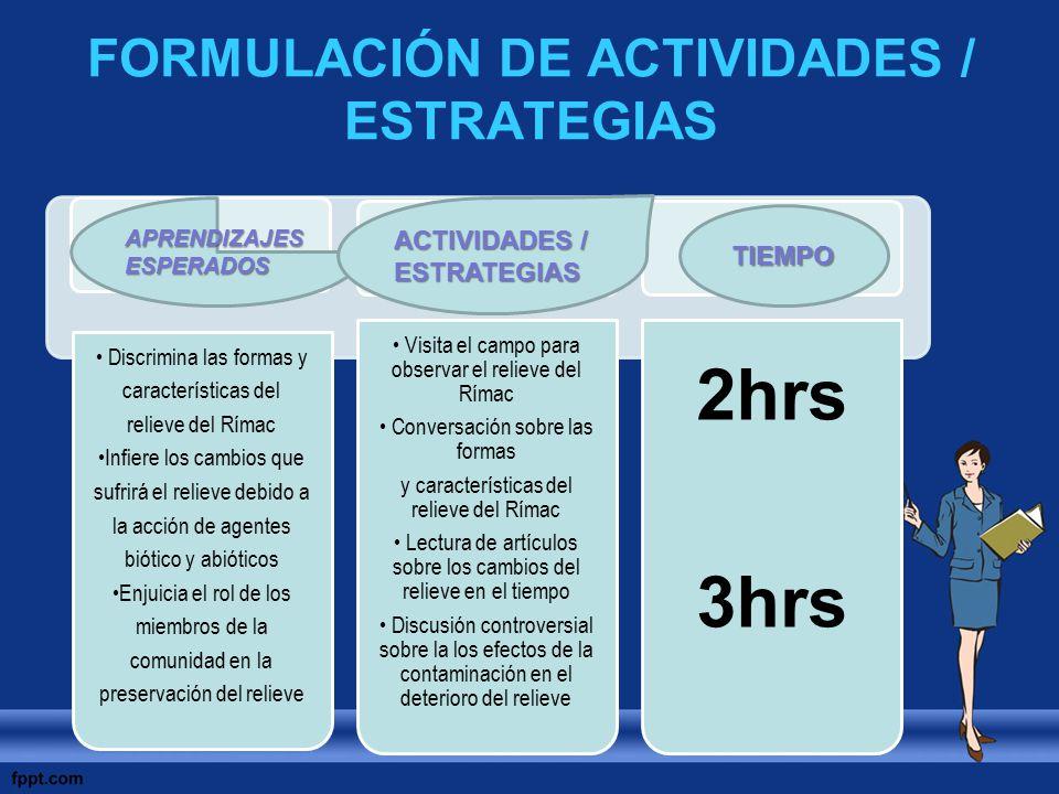 FORMULACIÓN DE ACTIVIDADES / ESTRATEGIAS Discrimina las formas y características del relieve del Rímac Infiere los cambios que sufrirá el relieve debi