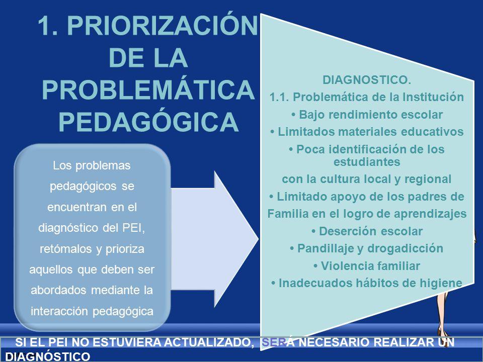 1. PRIORIZACIÓN DE LA PROBLEMÁTICA PEDAGÓGICA Los problemas pedagógicos se encuentran en el diagnóstico del PEI, retómalos y prioriza aquellos que deb