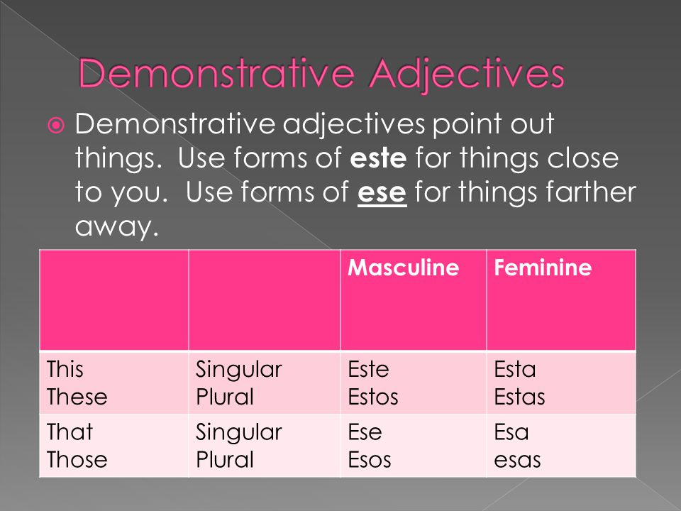  Demonstrative adjectives point out things. Use forms of este for things close to you.