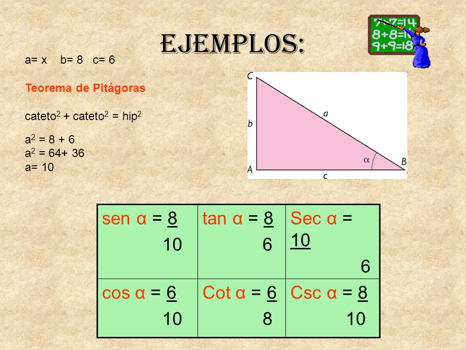 Ejemplos: sen α = 8 10 tan α = 8 6 Sec α = 10 6 cos α = 6 10 Cot α = 6 8 Csc α = 8 10 a= x b= 8 c= 6 Teorema de Pitágoras cateto 2 + cateto 2 = hip 2 a 2 = 8 + 6 a 2 = 64+ 36 a= 10
