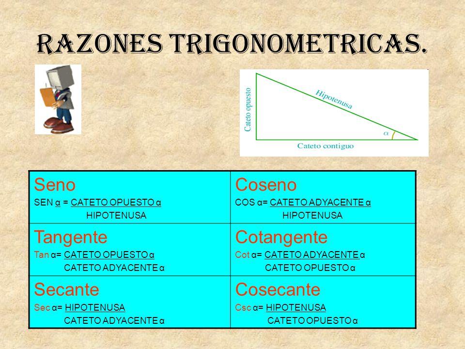 RAZONES TRIGONOMETRICAS. Seno SEN α = CATETO OPUESTO α HIPOTENUSA Coseno COS α= CATETO ADYACENTE α HIPOTENUSA Tangente Tan α= CATETO OPUESTO α CATETO