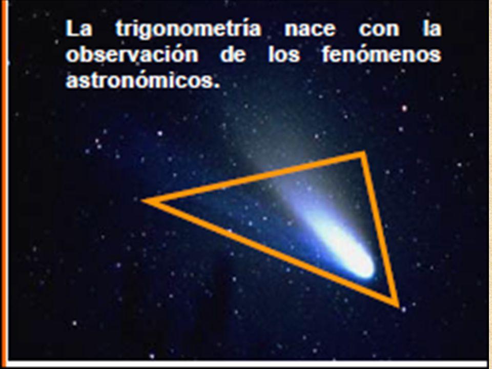 RAZONES TRIGONOMETRICAS.