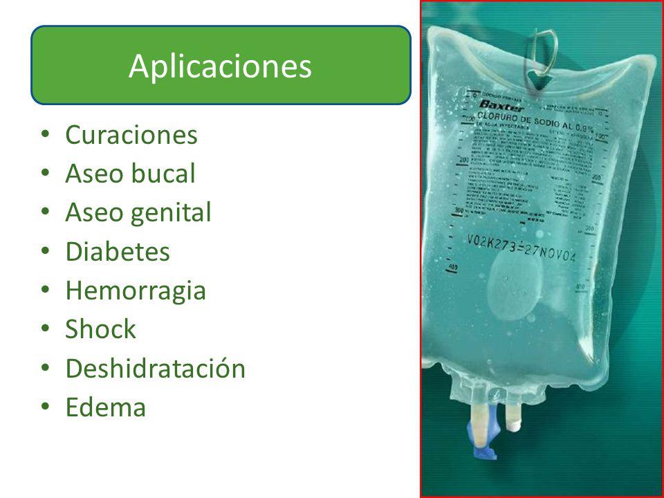 Curaciones Aseo bucal Aseo genital Diabetes Hemorragia Shock Deshidratación Edema Aplicaciones