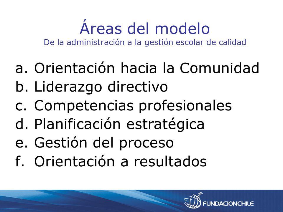 gestion escolar fundacion chile: