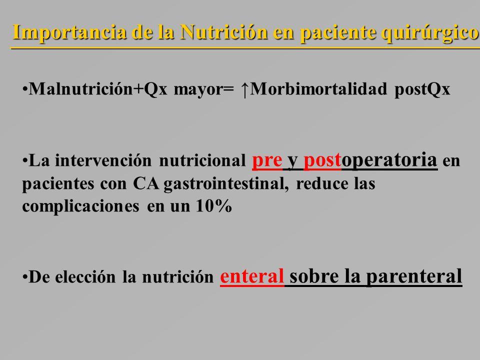 Importancia de la Nutrición en paciente quirúrgico Malnutrición+Qx mayor= ↑Morbimortalidad postQx La intervención nutricional pre y postoperatoria en pacientes con CA gastrointestinal, reduce las complicaciones en un 10% De elección la nutrición enteral sobre la parenteral