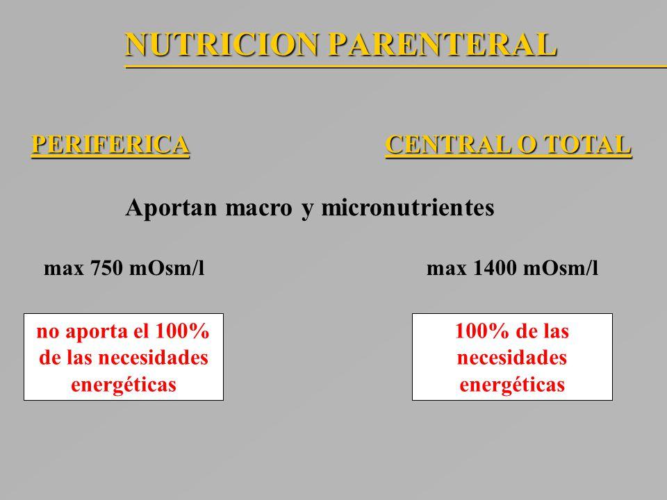 NUTRICION PARENTERAL PERIFERICA CENTRAL O TOTAL Aportan macro y micronutrientes max 750 mOsm/l max 1400 mOsm/l no aporta el 100% de las necesidades energéticas 100% de las necesidades energéticas
