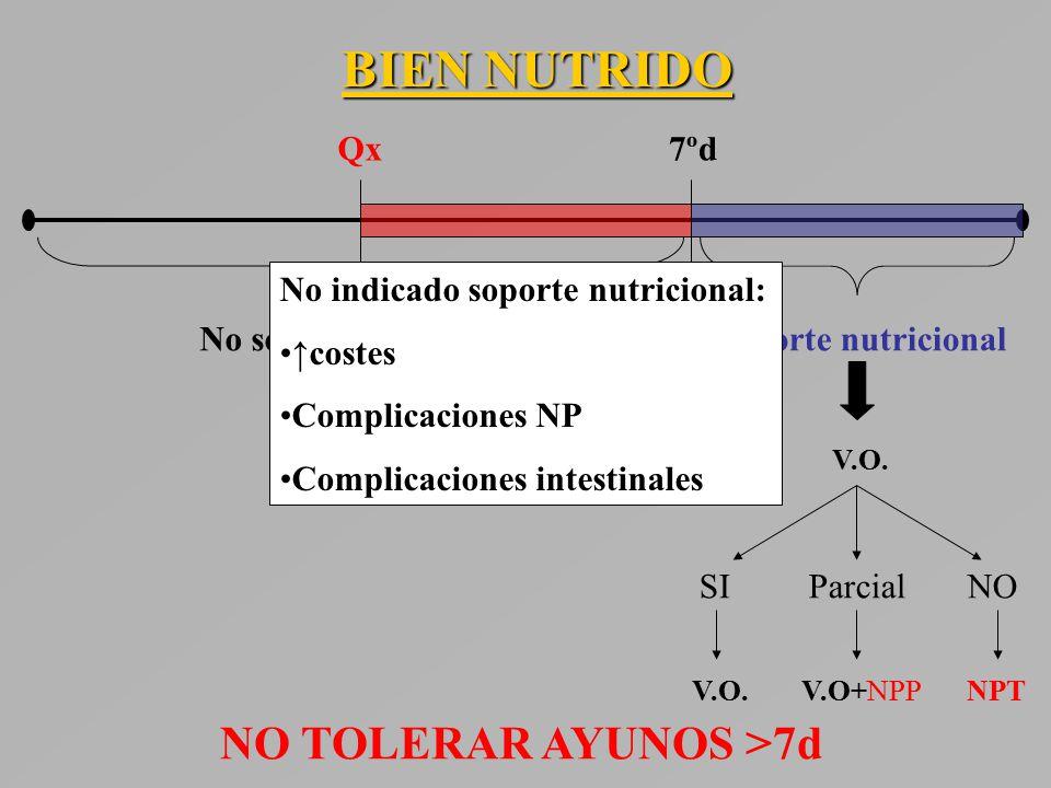 BIEN NUTRIDO Qx7ºd No soporte nutricionalSoporte nutricional V.O.