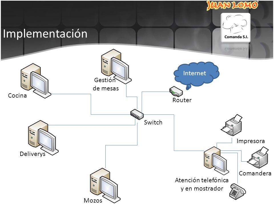 Implementación Internet Cocina Gestión de mesas Deliverys Mozos Atención telefónica y en mostrador Comandera Impresora Router Switch