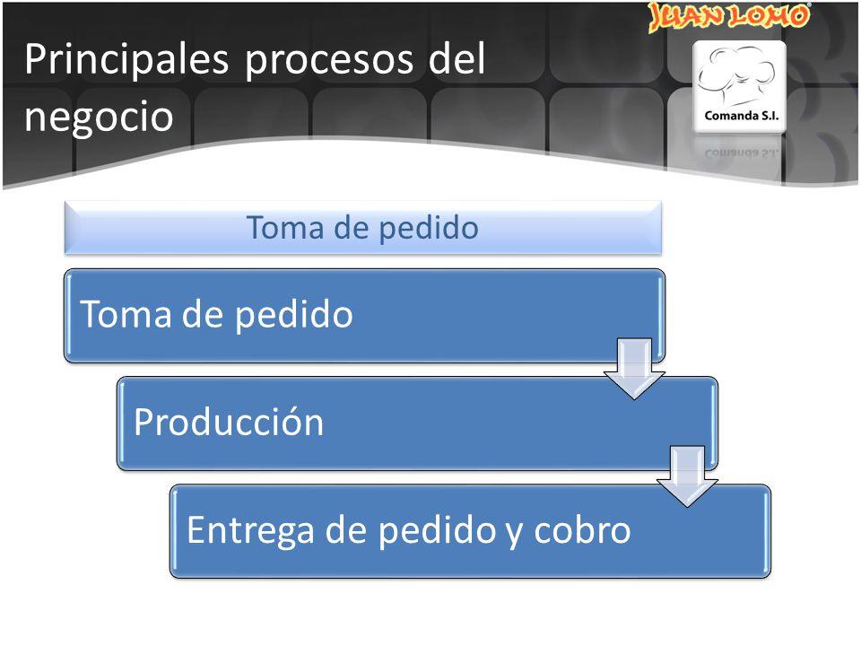 Principales procesos del negocio Reserva y asignación de mesasAsignación de mozos y consumosLiberación de la mesa y cobro Consumo en el local