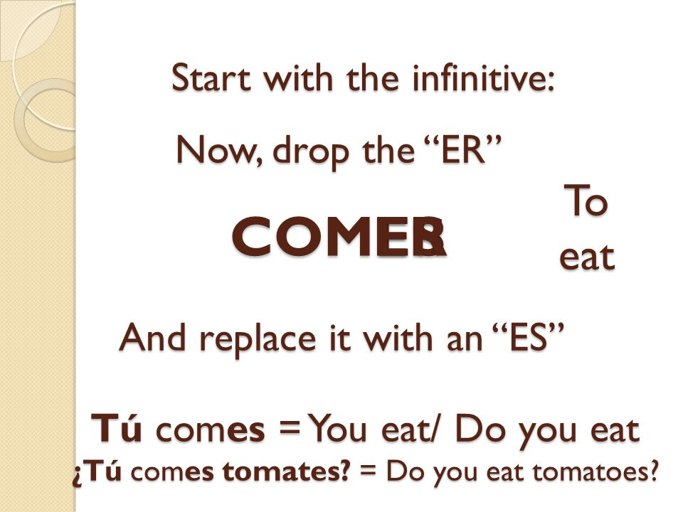 For regular verbs that end in ER, the ending of the tú form is ES, but we follow the same process.