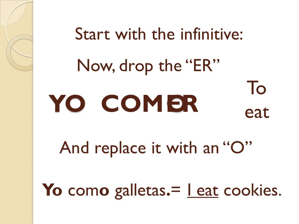 For regular verbs without any spelling changes, you express the subject I by dropping the last two letters (ER) and replacing them with an o, the verb ending for YO.