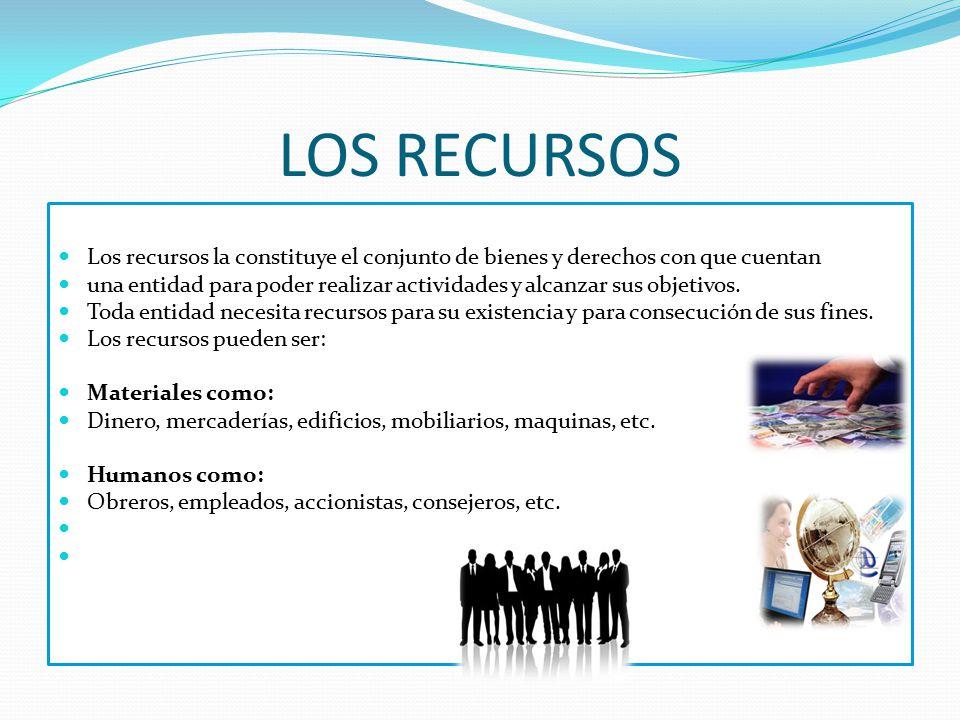LOS RECURSOS Los recursos la constituye el conjunto de bienes y derechos con que cuentan una entidad para poder realizar actividades y alcanzar sus ob