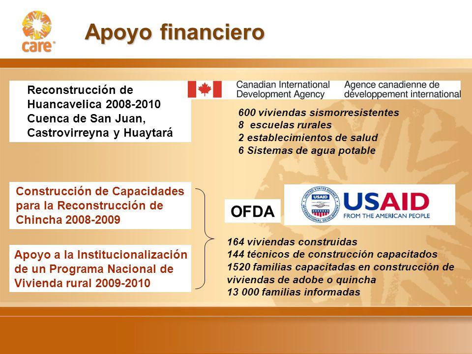 Apoyo financiero Reconstrucción de Huancavelica 2008-2010 Cuenca de San Juan, Castrovirreyna y Huaytará Construcción de Capacidades para la Reconstrucción de Chincha 2008-2009 Apoyo a la Institucionalización de un Programa Nacional de Vivienda rural 2009-2010 OFDA 600 viviendas sismorresistentes 8 escuelas rurales 2 establecimientos de salud 6 Sistemas de agua potable 164 viviendas construidas 144 técnicos de construcción capacitados 1520 familias capacitadas en construcción de viviendas de adobe o quincha 13 000 familias informadas