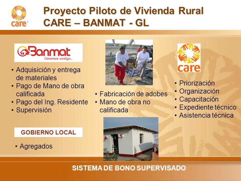 Proyecto Piloto de Vivienda Rural CARE – BANMAT - GL Adquisición y entrega de materiales Pago de Mano de obra calificada Pago del Ing.