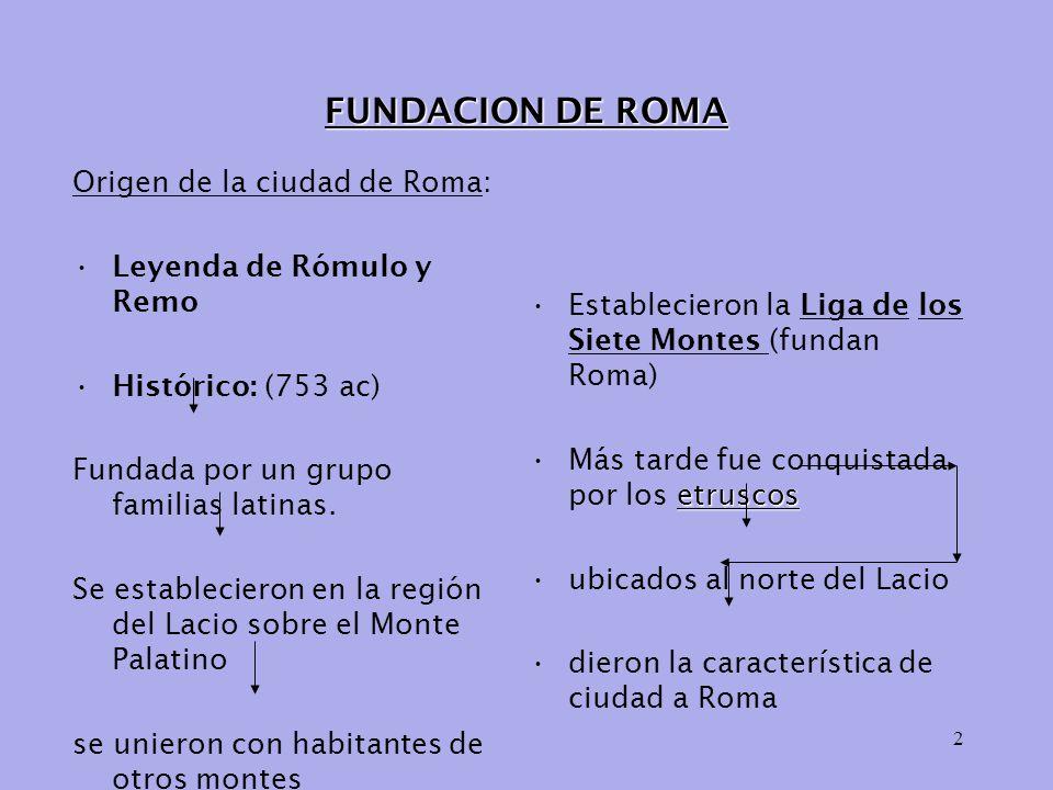 2 FUNDACION DE ROMA Origen de la ciudad de Roma: Leyenda de Rómulo y Remo Histórico: (753 ac) Fundada por un grupo familias latinas.