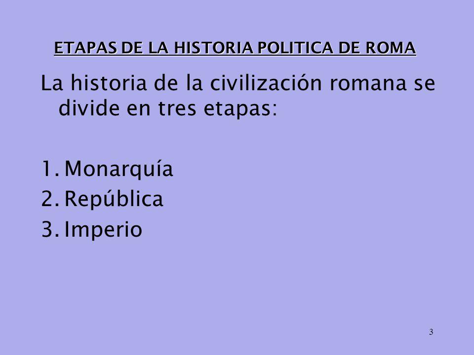 3 ETAPAS DE LA HISTORIA POLITICA DE ROMA La historia de la civilización romana se divide en tres etapas: 1.Monarquía 2.República 3.Imperio