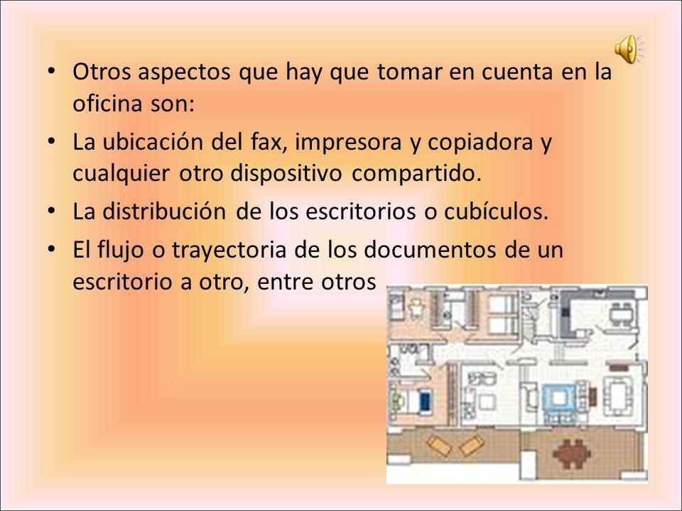 Otros aspectos que hay que tomar en cuenta en la oficina son: La ubicación del fax, impresora y copiadora y cualquier otro dispositivo compartido. La