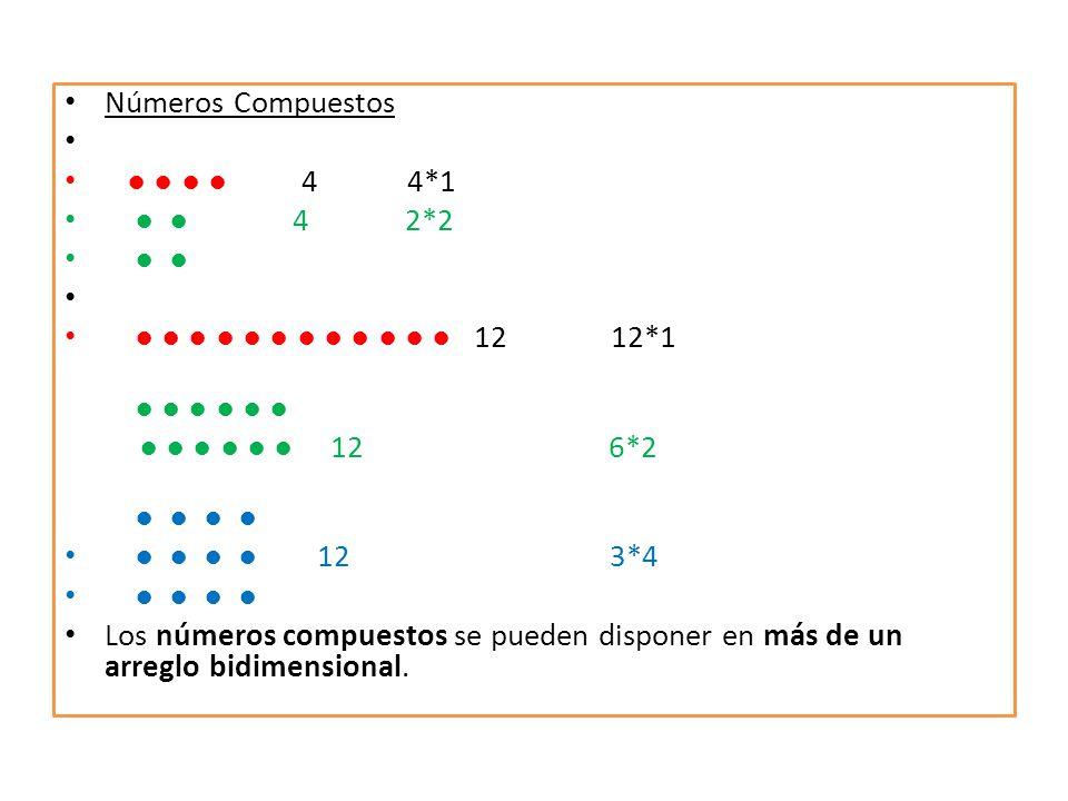 DESCOMPOSICIÓN EN FACTORES PRIMOS Los números compuestos, pueden ser expresados como la multiplicación indicada de sus factores primos, elevados a exponentes enteros y positivos.