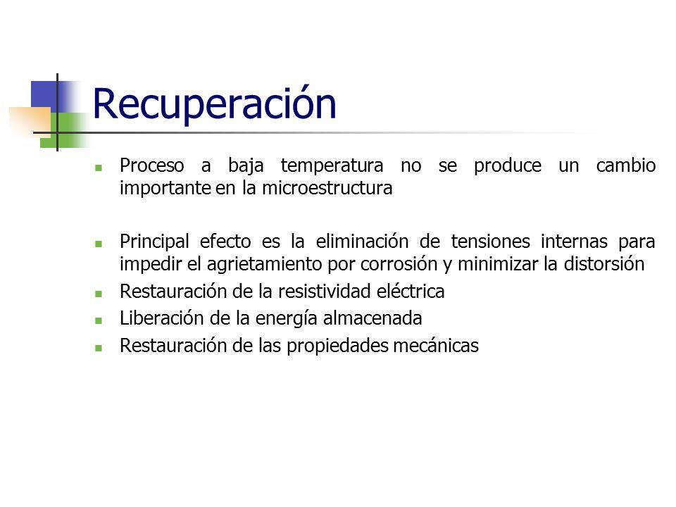 Recuperación Proceso a baja temperatura no se produce un cambio importante en la microestructura Principal efecto es la eliminación de tensiones internas para impedir el agrietamiento por corrosión y minimizar la distorsión Restauración de la resistividad eléctrica Liberación de la energía almacenada Restauración de las propiedades mecánicas