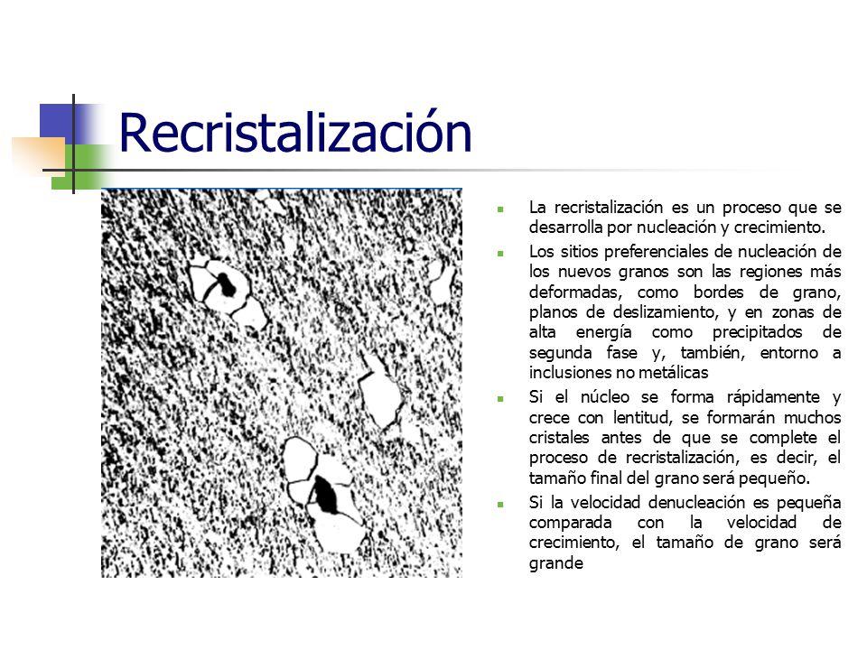 Recristalización La recristalización es un proceso que se desarrolla por nucleación y crecimiento. Los sitios preferenciales de nucleación de los nuev