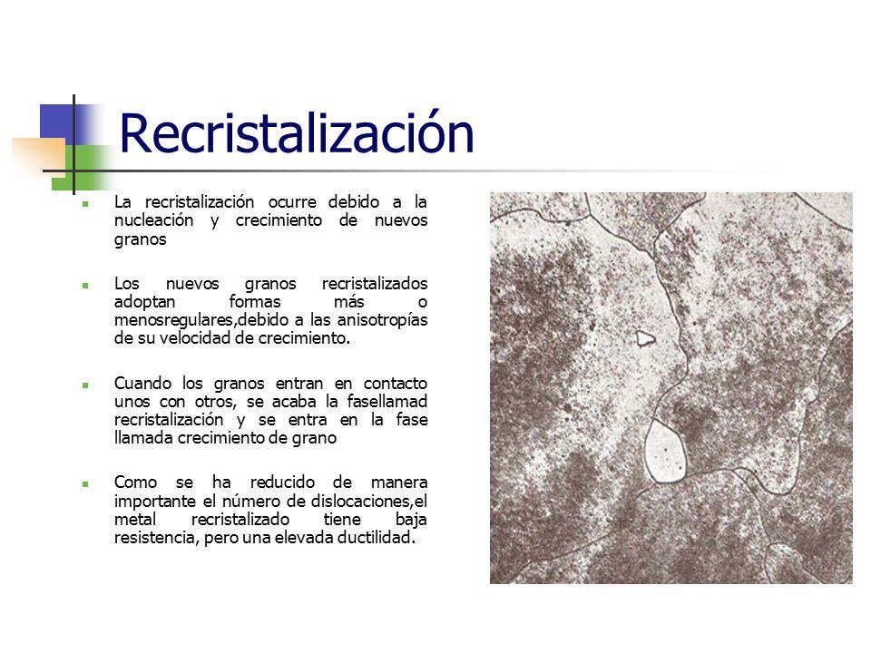 Recristalización La recristalización ocurre debido a la nucleación y crecimiento de nuevos granos Los nuevos granos recristalizados adoptan formas más