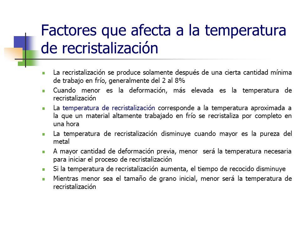 Factores que afecta a la temperatura de recristalización La recristalización se produce solamente después de una cierta cantidad mínima de trabajo en frío, generalmente del 2 al 8% Cuando menor es la deformación, más elevada es la temperatura de recristalización La temperatura de recristalización corresponde a la temperatura aproximada a la que un material altamente trabajado en frío se recristaliza por completo en una hora La temperatura de recristalización disminuye cuando mayor es la pureza del metal A mayor cantidad de deformación previa, menor será la temperatura necesaria para iniciar el proceso de recristalización Si la temperatura de recristalización aumenta, el tiempo de recocido disminuye Mientras menor sea el tamaño de grano inicial, menor será la temperatura de recristalización