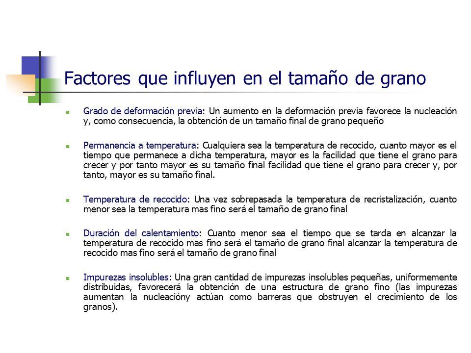 Factores que influyen en el tamaño de grano Grado de deformación previa: Un aumento en la deformación previa favorece la nucleación y, como consecuenc