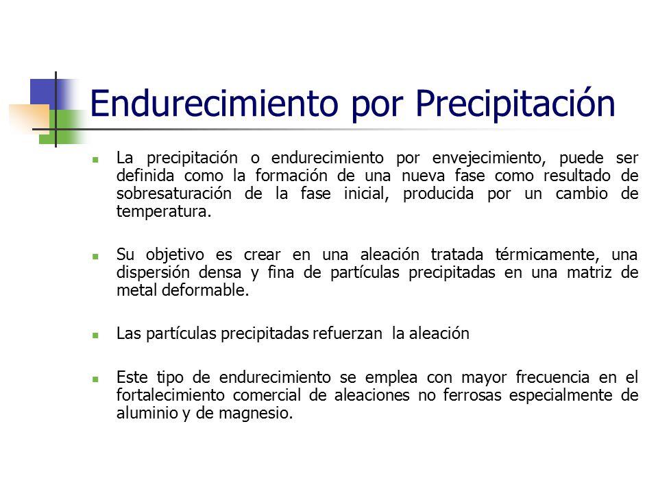 Endurecimiento por Precipitación La precipitación o endurecimiento por envejecimiento, puede ser definida como la formación de una nueva fase como resultado de sobresaturación de la fase inicial, producida por un cambio de temperatura.