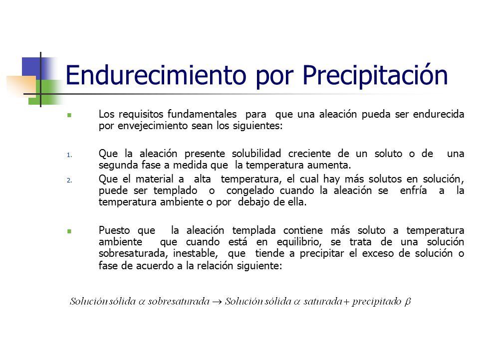 Endurecimiento por Precipitación Los requisitos fundamentales para que una aleación pueda ser endurecida por envejecimiento sean los siguientes: 1. Qu