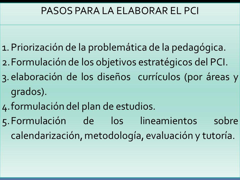 PASOS PARA LA ELABORAR EL PCI 1.Priorización de la problemática de la pedagógica.