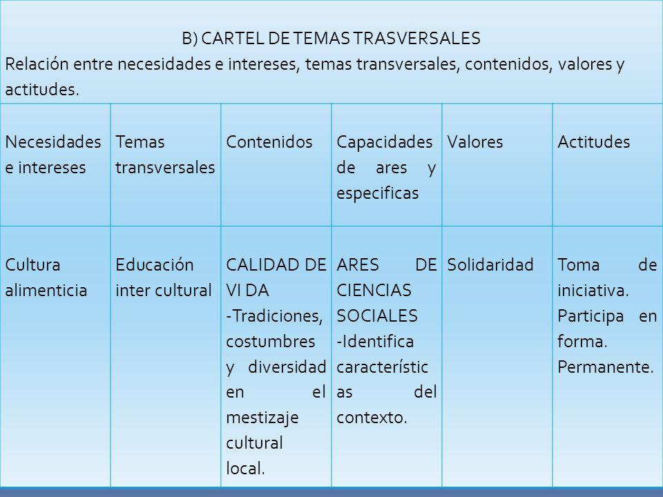 B) CARTEL DE TEMAS TRASVERSALES Relación entre necesidades e intereses, temas transversales, contenidos, valores y actitudes.