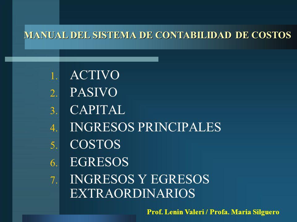 1. ACTIVO 2. PASIVO 3. CAPITAL 4. INGRESOS PRINCIPALES 5. COSTOS 6. EGRESOS 7. INGRESOS Y EGRESOS EXTRAORDINARIOS MANUAL DEL SISTEMA DE CONTABILIDAD D