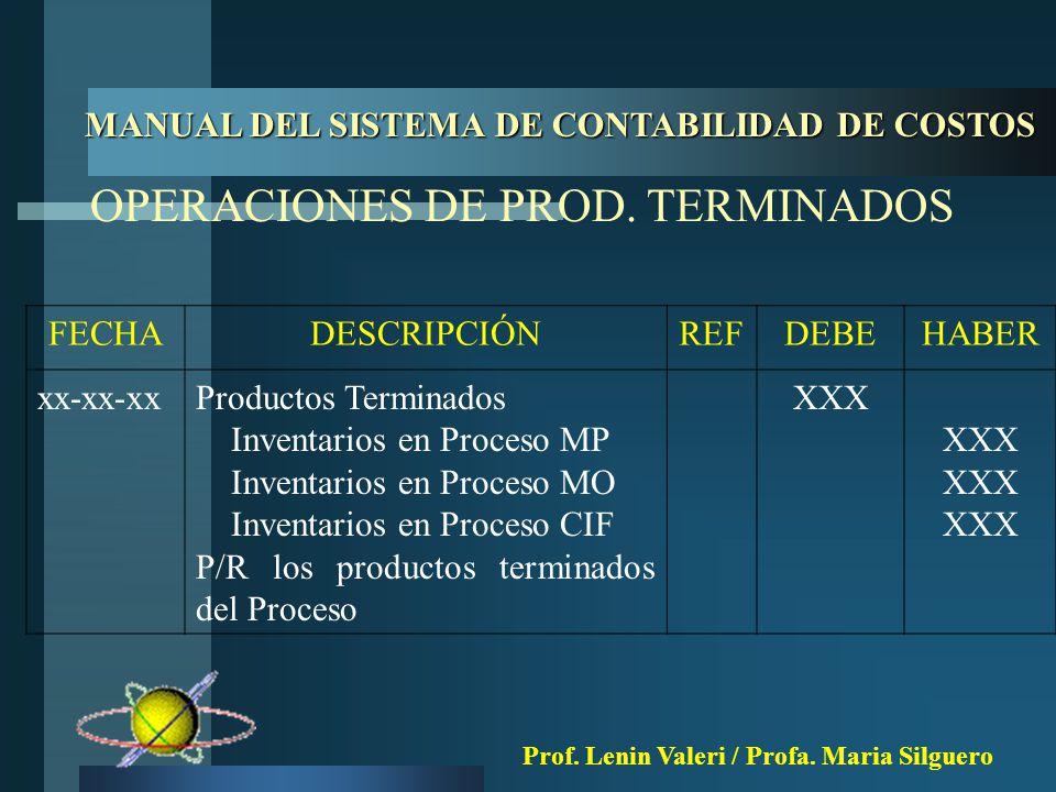OPERACIONES DE PROD.