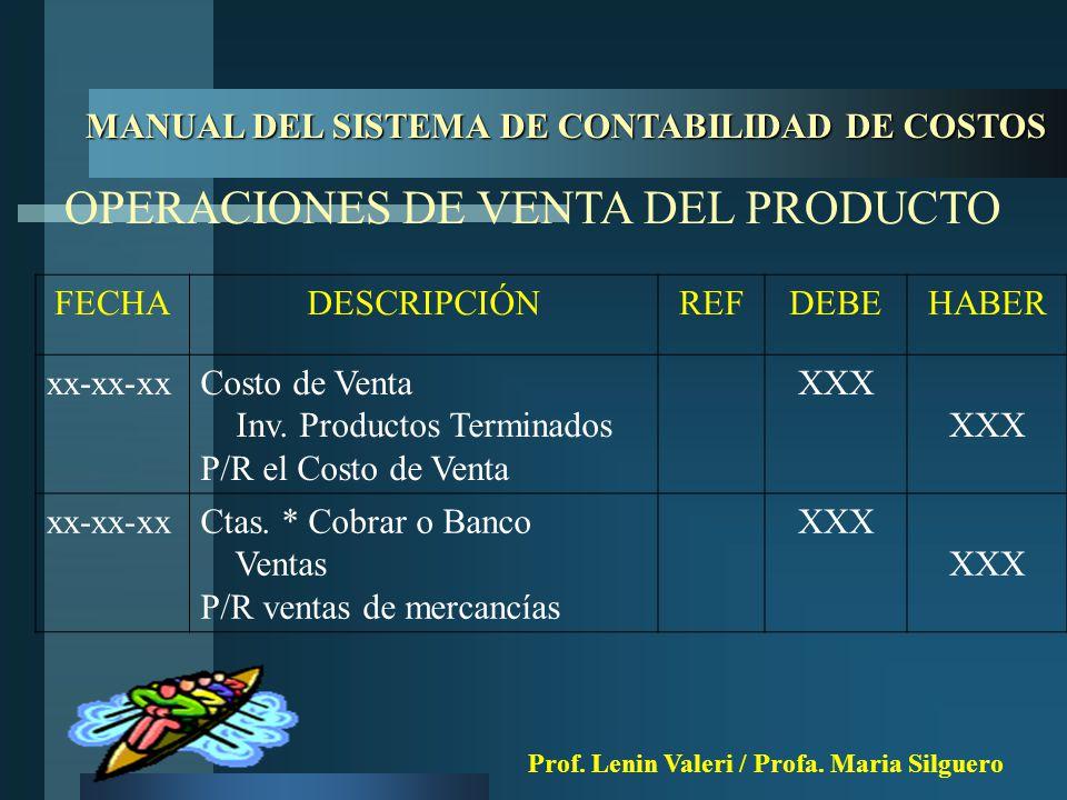 MANUAL DEL SISTEMA DE CONTABILIDAD DE COSTOS OPERACIONES DE VENTA DEL PRODUCTO FECHADESCRIPCIÓNREFDEBEHABER xx-xx-xxCosto de Venta Inv.