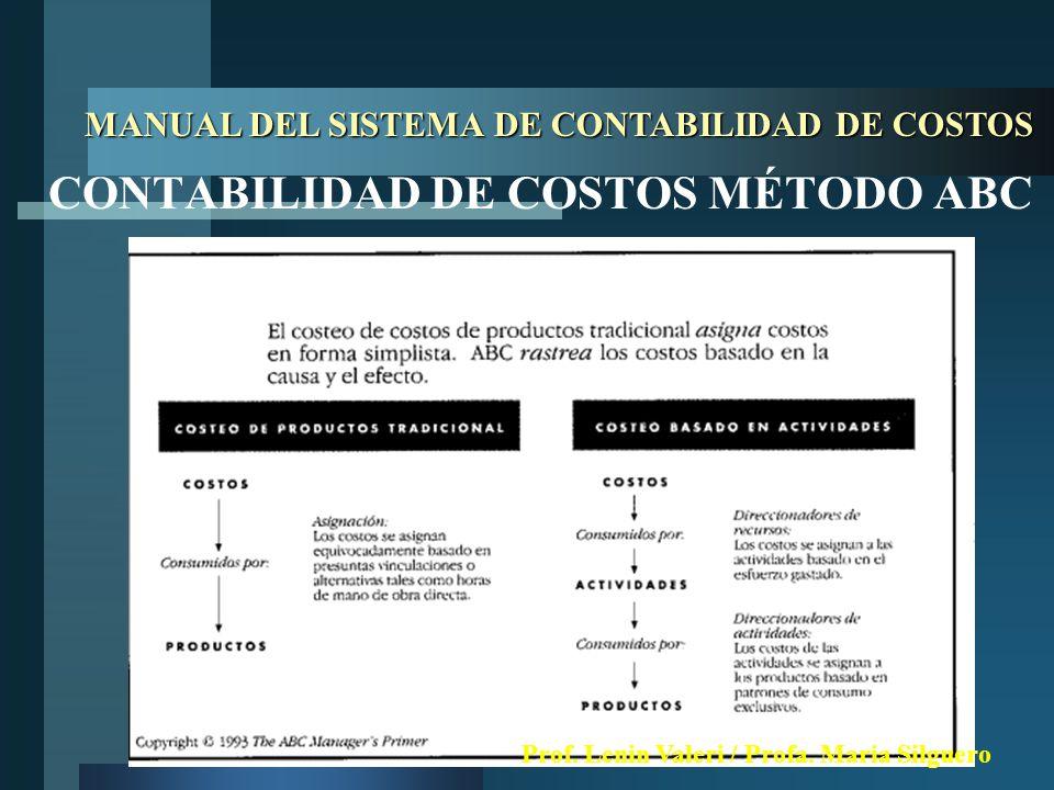 MANUAL DEL SISTEMA DE CONTABILIDAD DE COSTOS CONTABILIDAD DE COSTOS MÉTODO ABC Prof.