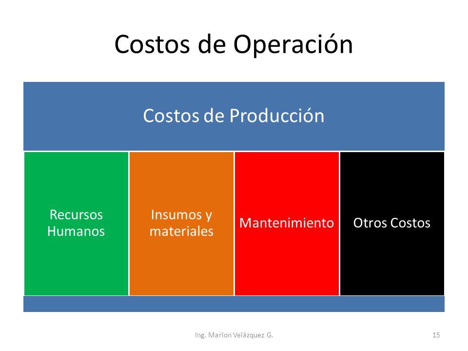 Costos de Operación Costos de Producción Recursos Humanos Insumos y materiales MantenimientoOtros Costos Ing. Marlon Velázquez G.15