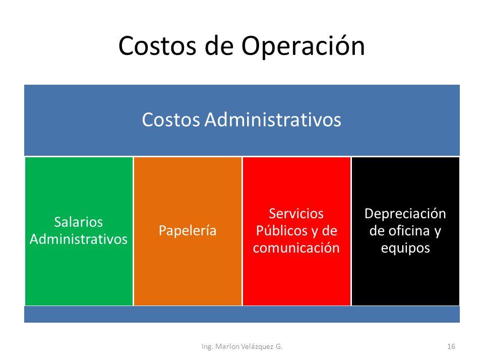 Costos de Operación Costos Administrativos Salarios Administrativos Papelería Servicios Públicos y de comunicación Depreciación de oficina y equipos I